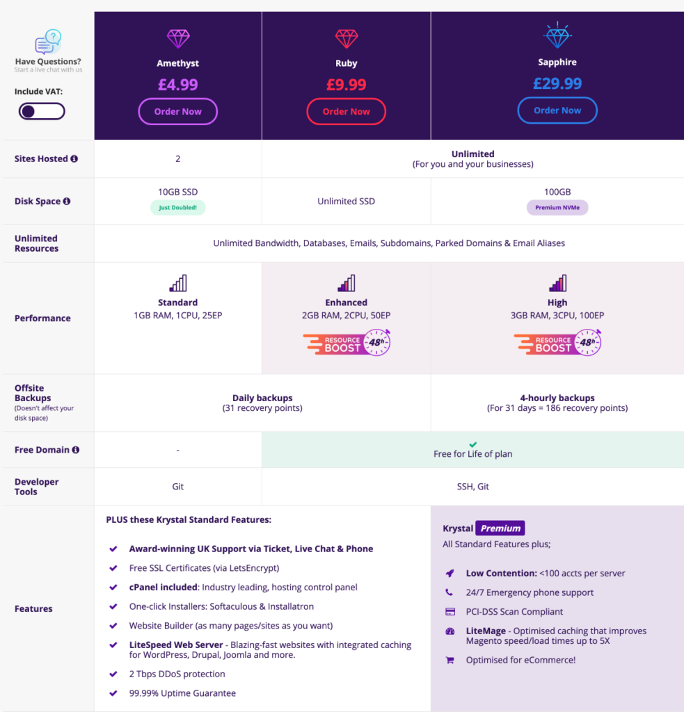 Krystal Hosting, Host Packages, Cloud Hosting, SSL
